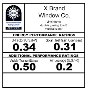 Replacement Windows Ratings